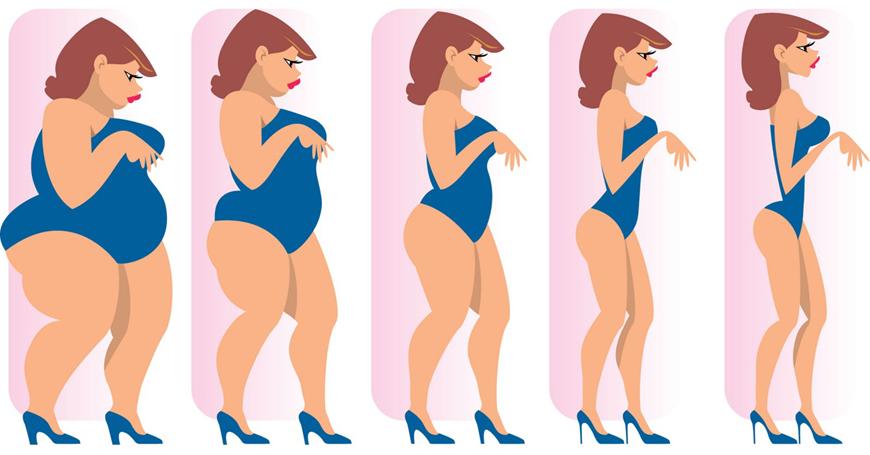 perdere peso veloce
